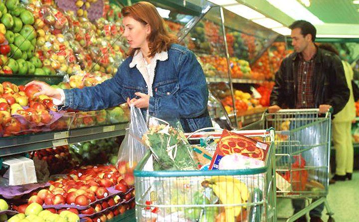 витрати на продукти харчування